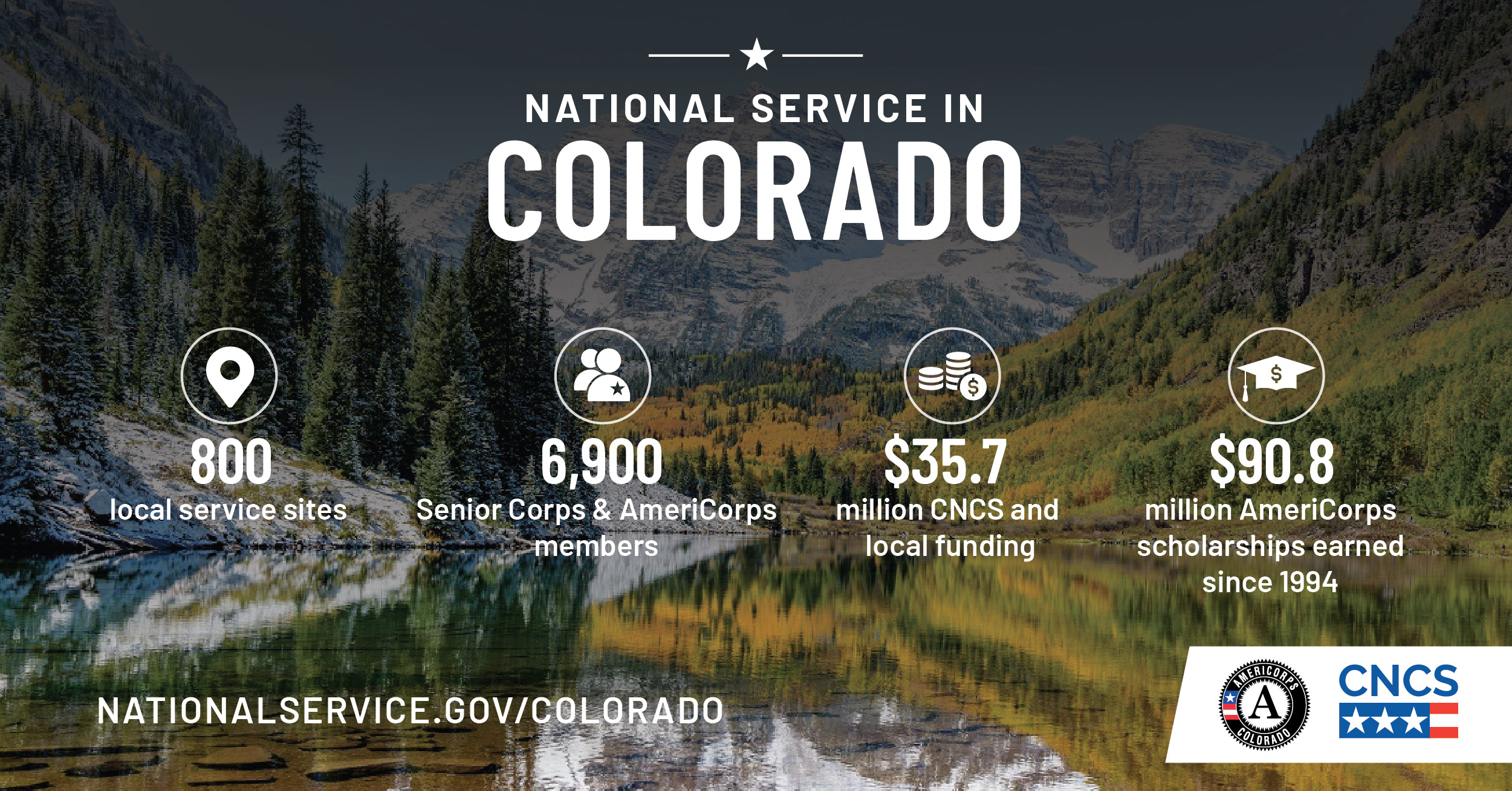 National Service graphic